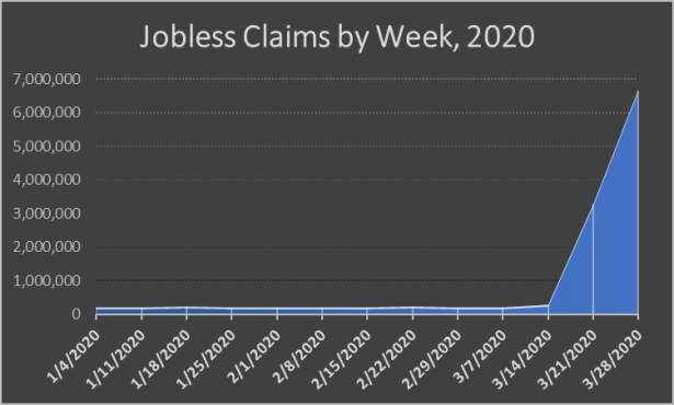 Chart_JoblessClaims2020